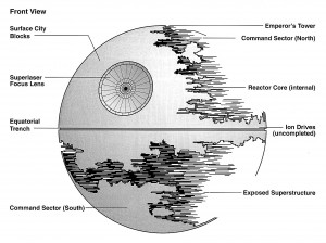 death_star_schematic